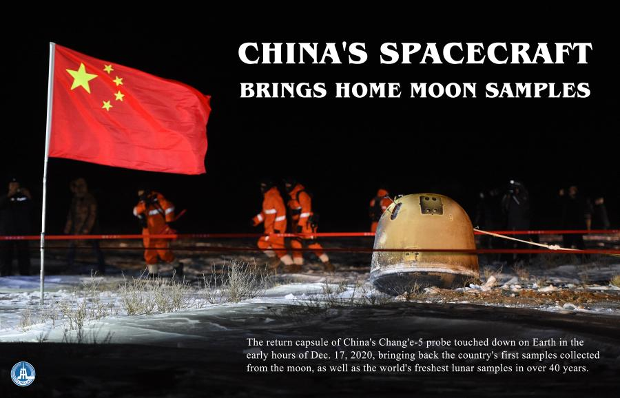 China Change'5 Moon Probe Brings Back 1st Lunar Rock Samples in 4 Decades